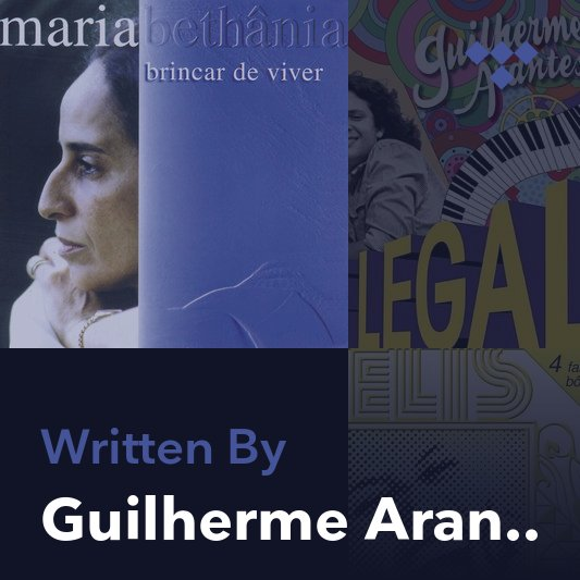 Songwriter Mix: Guilherme Arantes