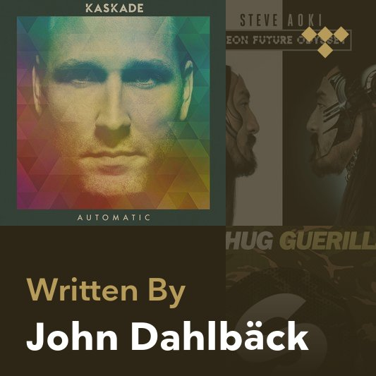 Songwriter Mix: John Dahlbäck