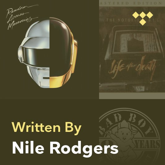 Songwriter Mix: Nile Rodgers