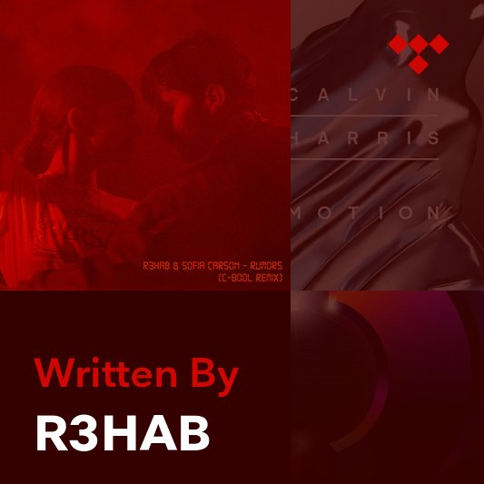Songwriter Mix: R3HAB