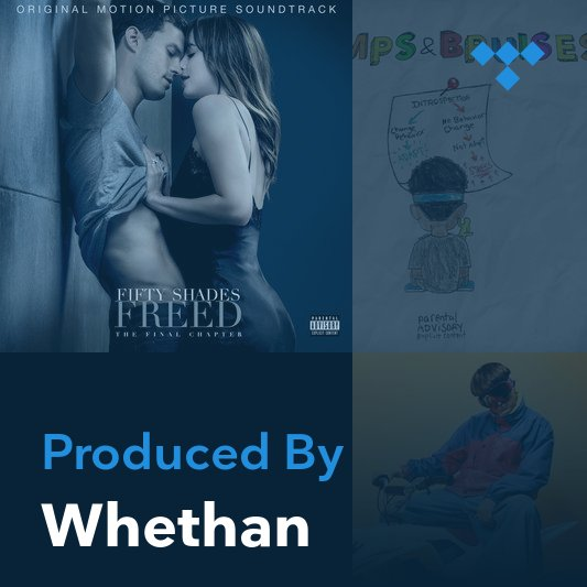 Producer Mix: Whethan